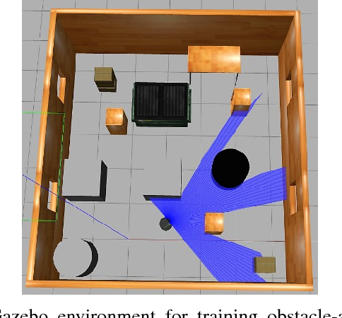Figure 3 for Danger-aware Weighted Advantage Composition of Deep Reinforcement Learning for Robot Navigation