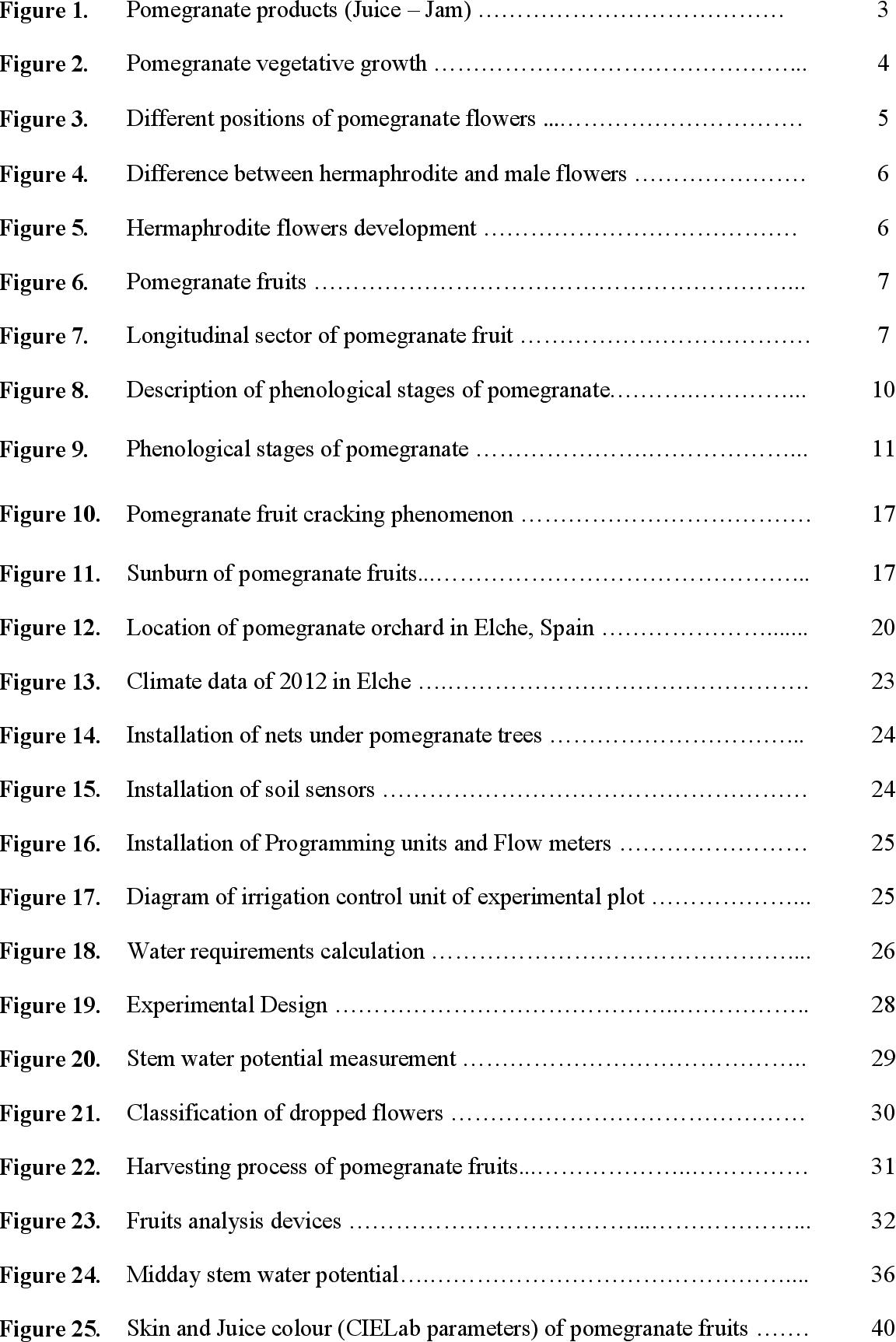 Figure 9 from Response of pomegranate trees (Punica granatum