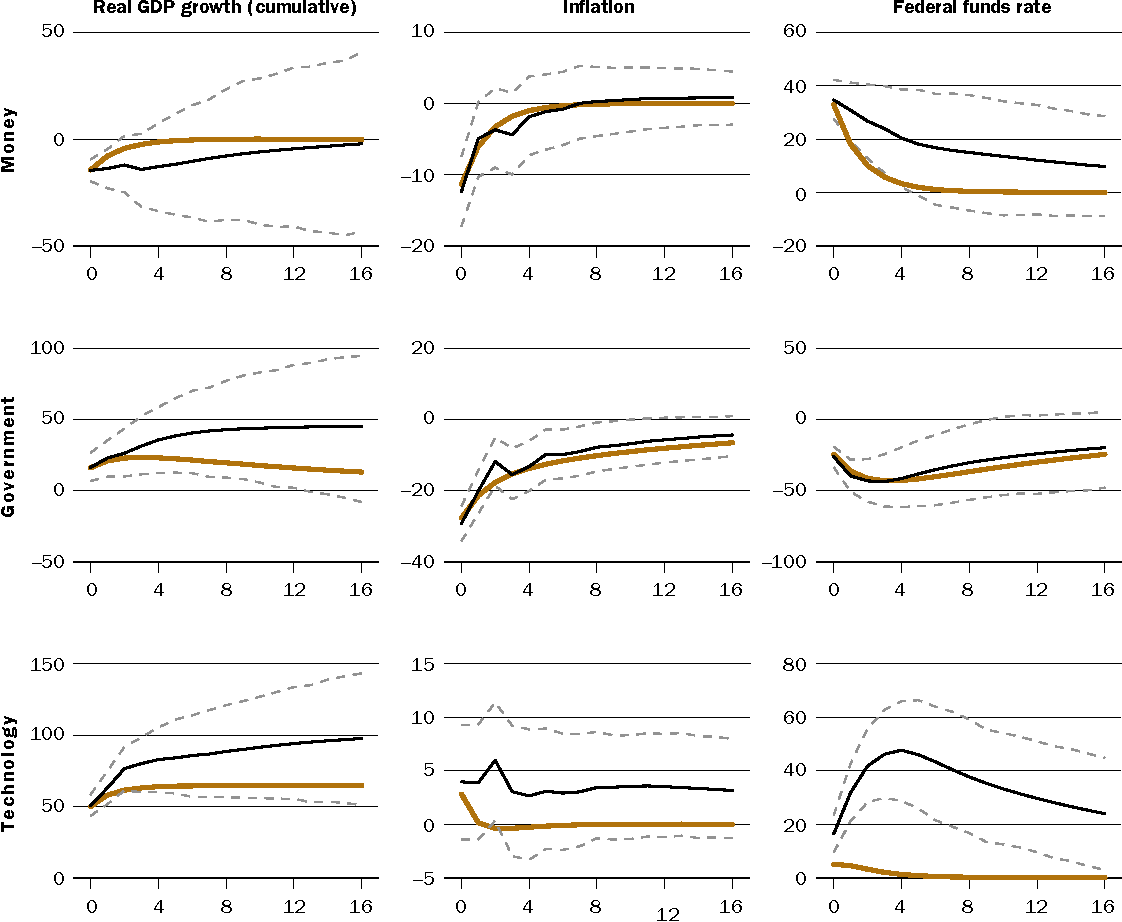 Figure 2 from Take your model bowling: forecasting with