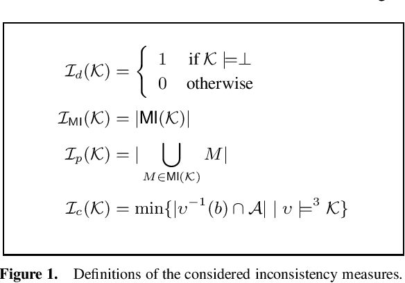 Figure 1 for Towards Inconsistency Measurement in Business Rule Bases