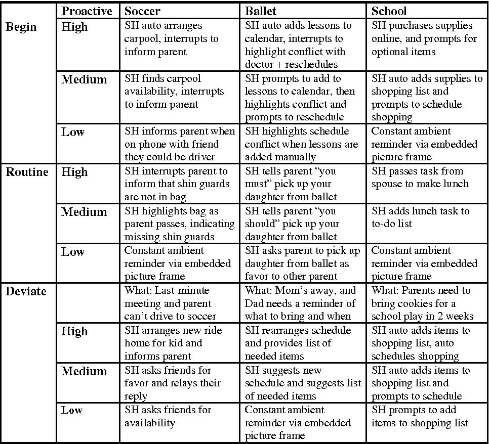speed dating dataset