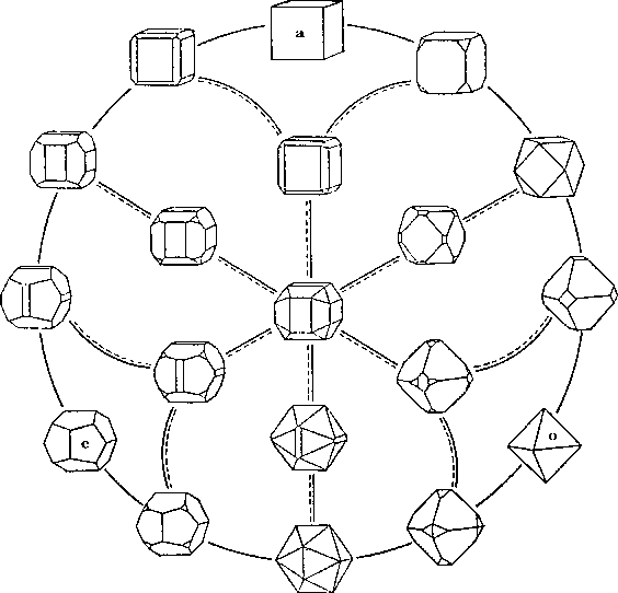 Figure 2 From Growth And Morphology Of Crystals