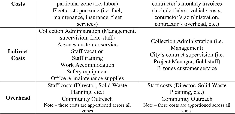 PDF] A Comparative Study of Qingdao , China and Hamilton