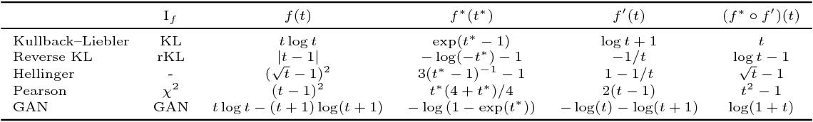 Figure 1 for Boosted Density Estimation Remastered