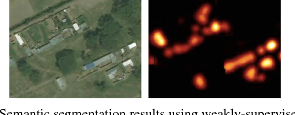 Figure 1 for Building Detection from Satellite Images on a Global Scale