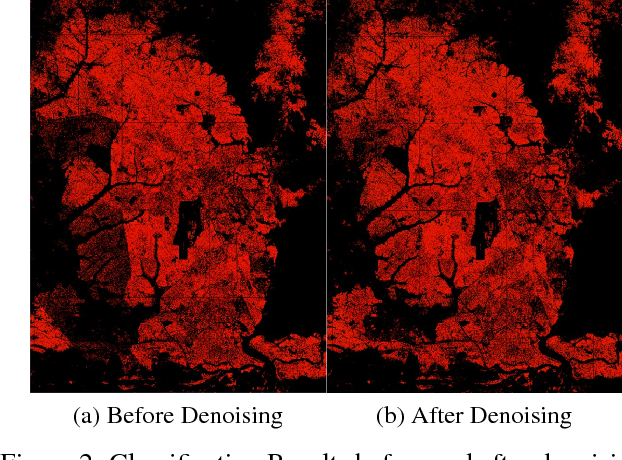 Figure 2 for Building Detection from Satellite Images on a Global Scale
