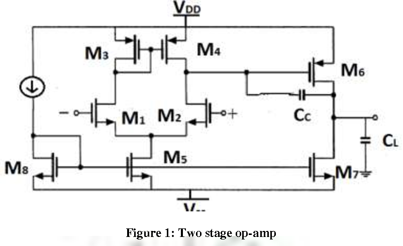 Figure 1: Two stage op-amp