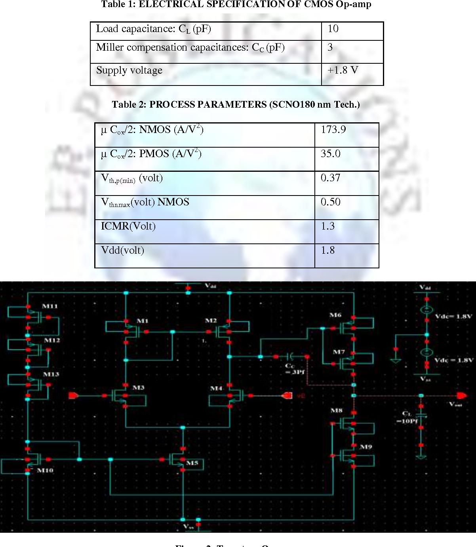 Table 2: PROCESS PARAMETERS (SCNO180 nm Tech.)