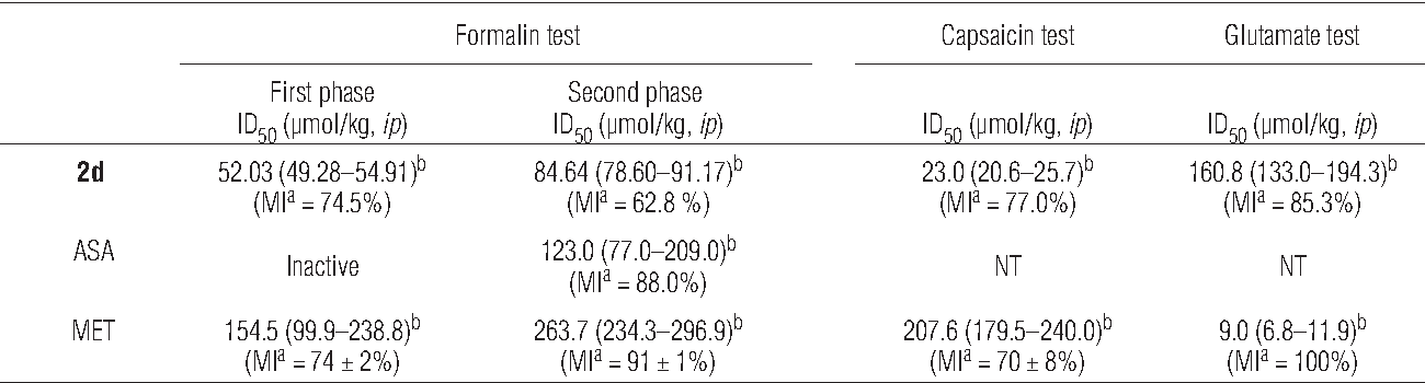 Figure 1 from Kavain analogues as potential analgesic agents