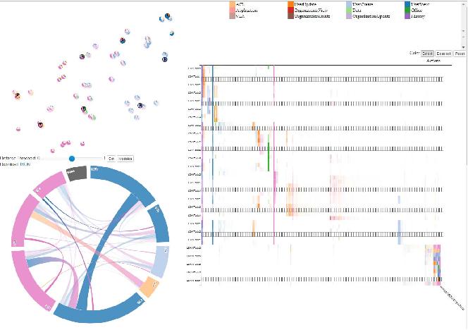 Figure 1 for System Misuse Detection via Informed Behavior Clustering and Modeling