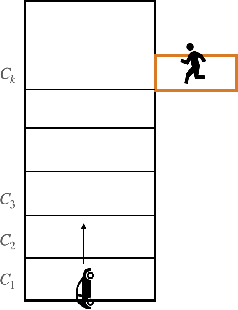 Figure 2 for Leveraging Classification Metrics for Quantitative System-Level Analysis with Temporal Logic Specifications