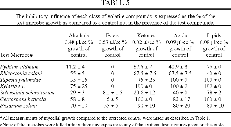 Table 5 from molecular cloning a laboratory manual 2 edition table 5 fandeluxe Gallery