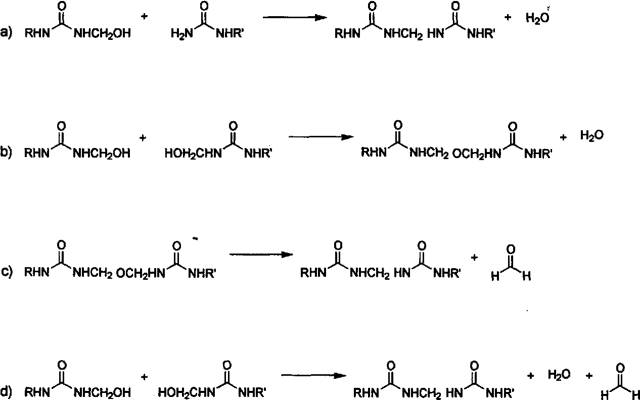 Figure 3 from UREA-FORMALDEHYDE ADHESIVE RESINS - Semantic Scholar