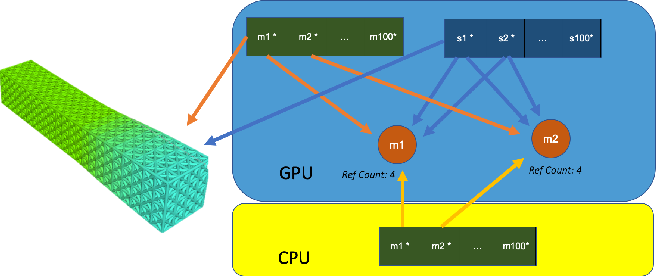Figure 2 for Titan: A Parallel Asynchronous Library for Multi-Agent and Soft-Body Robotics using NVIDIA CUDA