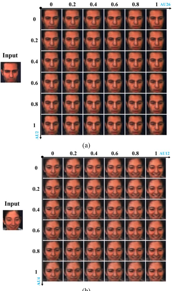 Figure 3 for Photorealistic Facial Expression Synthesis by the Conditional Difference Adversarial Autoencoder