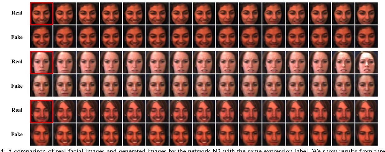 Figure 4 for Photorealistic Facial Expression Synthesis by the Conditional Difference Adversarial Autoencoder