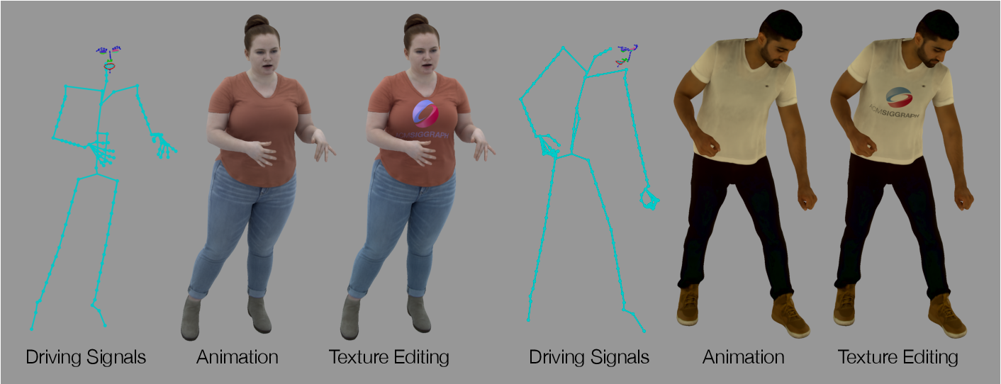Figure 1 for Explicit Clothing Modeling for an Animatable Full-Body Avatar