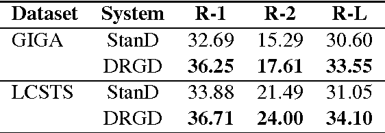 Figure 2 for Deep Recurrent Generative Decoder for Abstractive Text Summarization