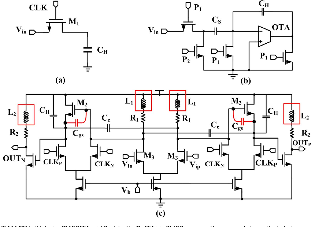 Figure 1 From A 325 Gs S Sampler With Time Interleaved Track And How To Place Coupling Capacitor In Circuit Fig Passivecmostha Bactivecmostha C