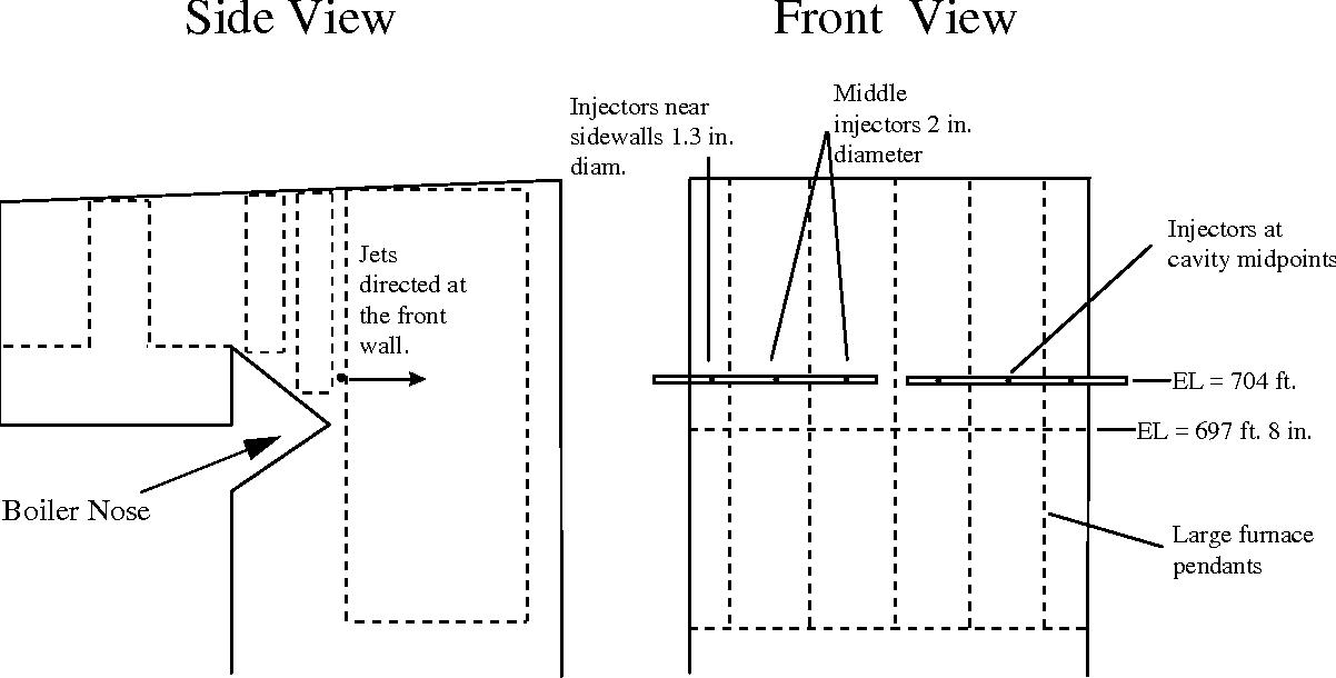 figure 6-8