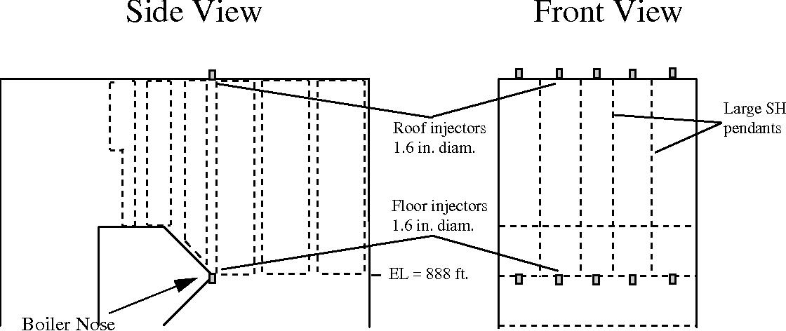 figure 6-27
