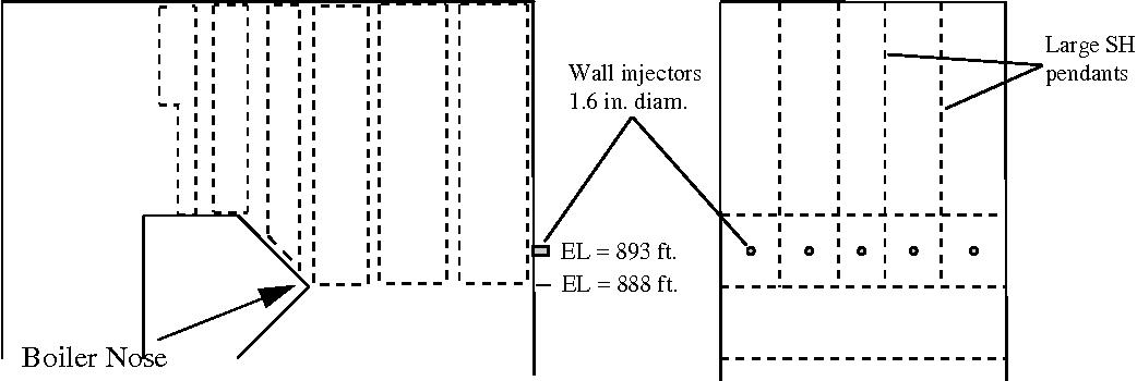 figure 6-29