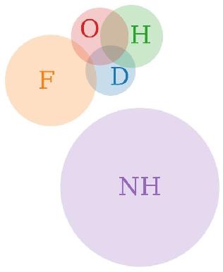 Figure 3 for Hostility Detection Dataset in Hindi