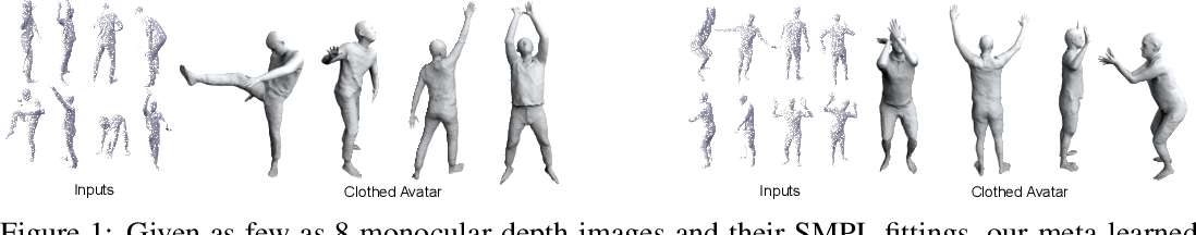 Figure 1 for MetaAvatar: Learning Animatable Clothed Human Models from Few Depth Images