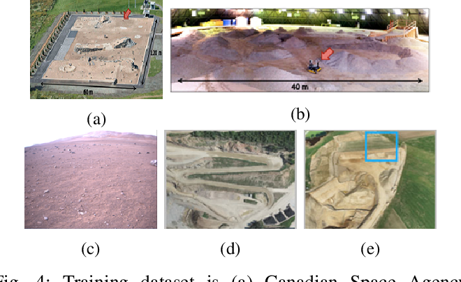 Figure 4 for Conv1D Energy-Aware Path Planner for Mobile Robots in Unstructured Environments