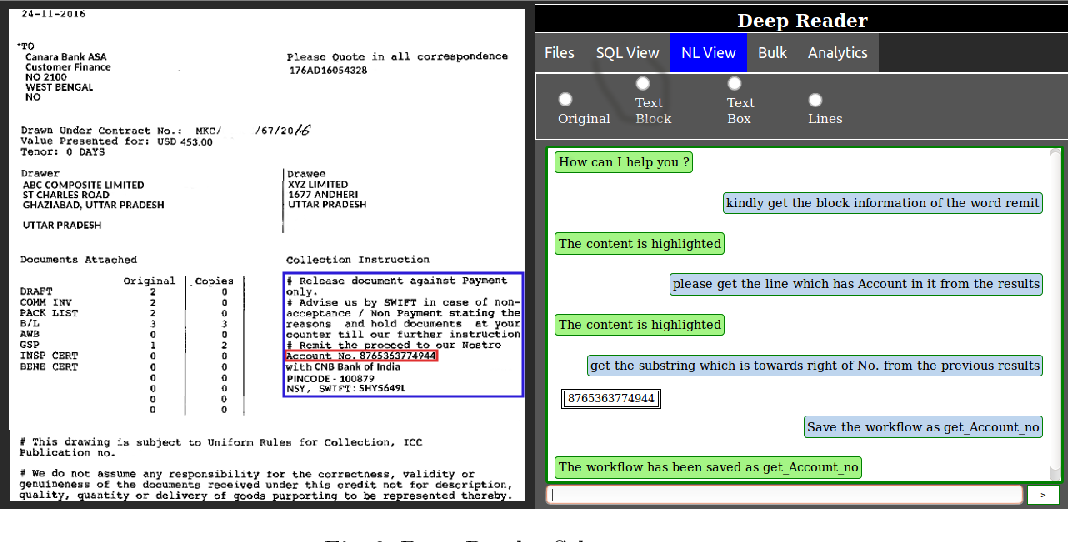 Figure 6 from Deep Reader: Information Extraction from Document