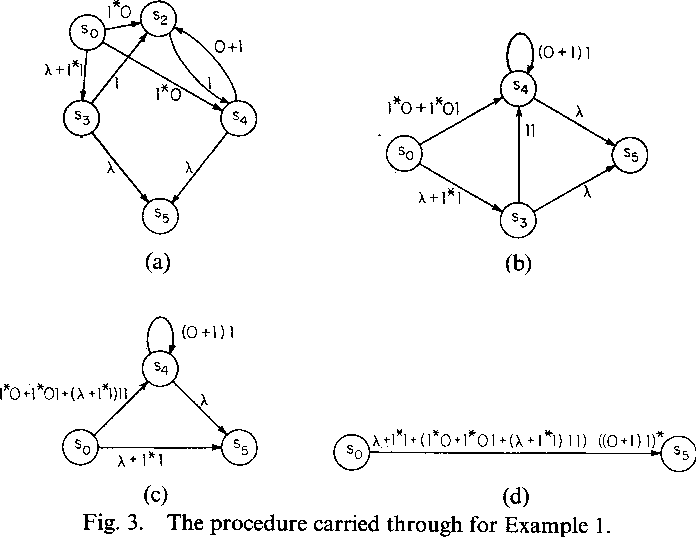 Ambiguity In Graphs And Expressions Semantic Scholar