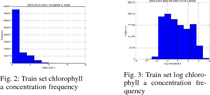 PDF] Forecasting of Arctic Phytoplankton Abundance using Remotely