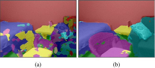 Figure 1 for Casting Geometric Constraints in Semantic Segmentation as Semi-Supervised Learning