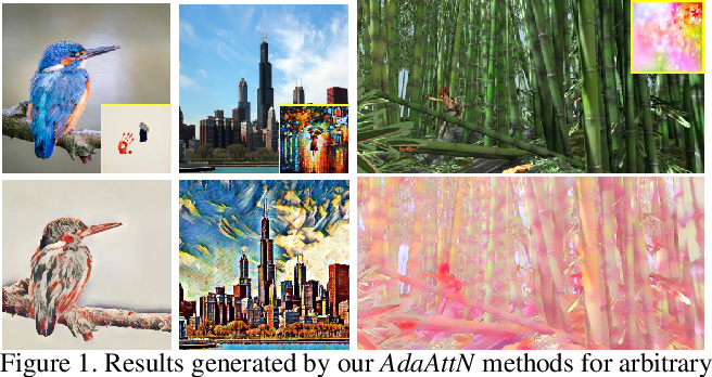 Figure 1 for AdaAttN: Revisit Attention Mechanism in Arbitrary Neural Style Transfer