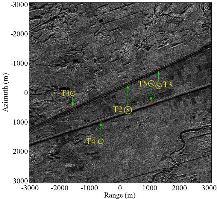 Figure 2 for Radial Velocity Retrieval for Multichannel SAR Moving Targets with Time-Space Doppler De-ambiguity