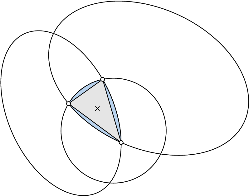 Eulerr Area Proportional Euler Diagrams With Ellipses