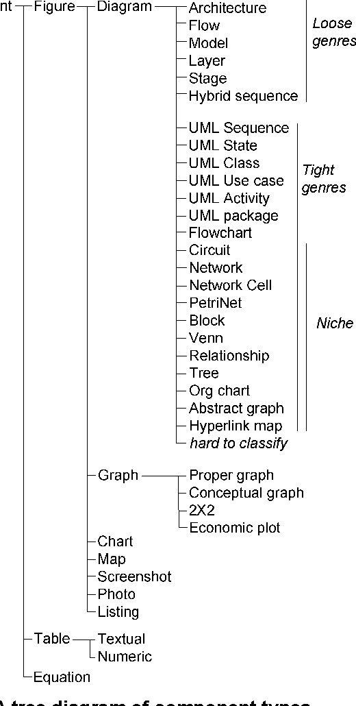 The meaning of arrows diagrams and other facets in system sciences figure 4 ccuart Gallery