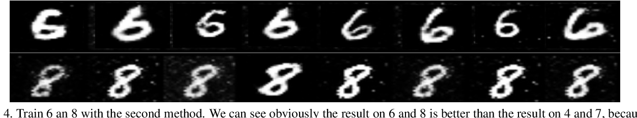 Figure 3 for Distributed Generative Adversarial Net