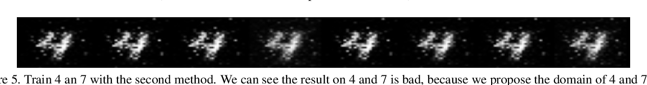 Figure 4 for Distributed Generative Adversarial Net