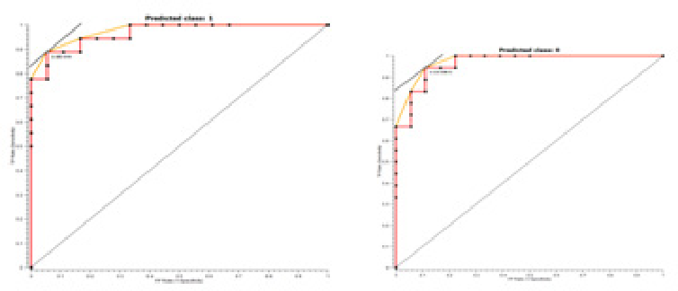 Figure 1 from The Elements of Statistical Learning in Colon Cancer