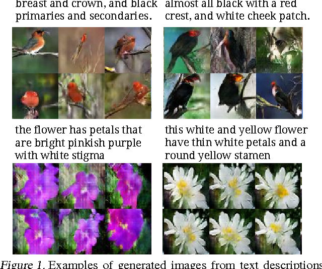 Figure 1 for Generative Adversarial Text to Image Synthesis