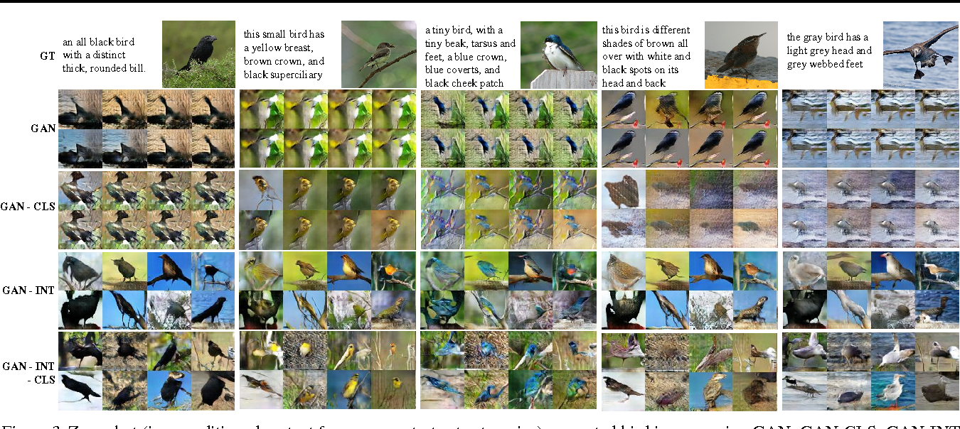Figure 3 for Generative Adversarial Text to Image Synthesis