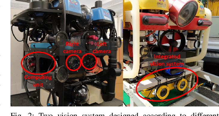 Figure 2 for From market-ready ROVs to low-cost AUVs