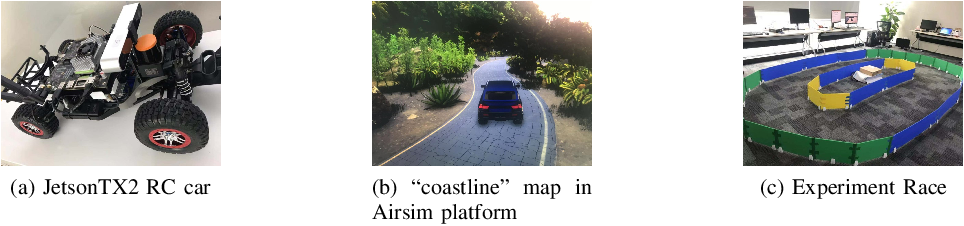 Figure 1 for Federated Transfer Reinforcement Learning for Autonomous Driving