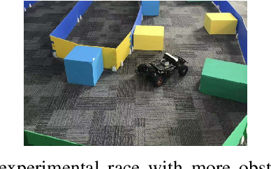 Figure 4 for Federated Transfer Reinforcement Learning for Autonomous Driving