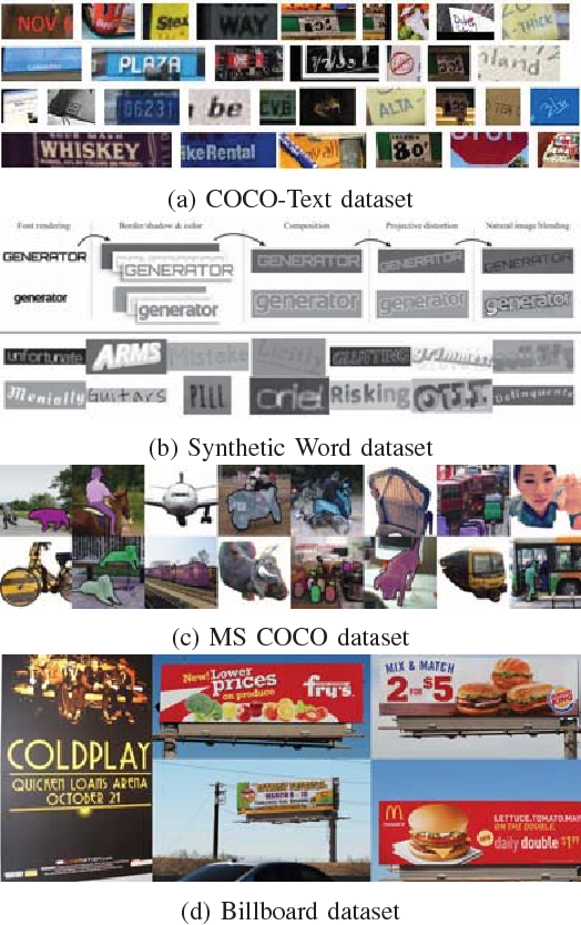 Figure 2 from Text and Object Detection on Billboards