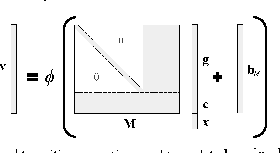 Figure 3 for Grounded Recurrent Neural Networks