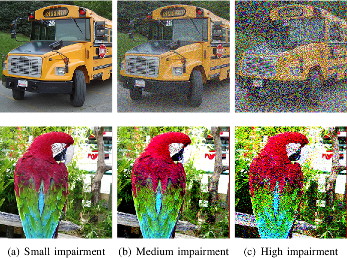 Figure 2 for Perceptual Evaluation of Adversarial Attacks for CNN-based Image Classification