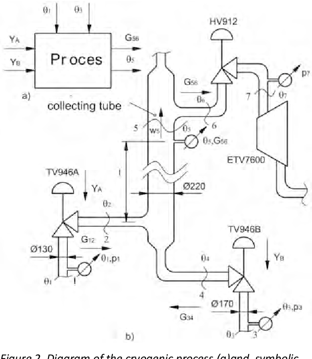 Ms Tp Wiring Diagram