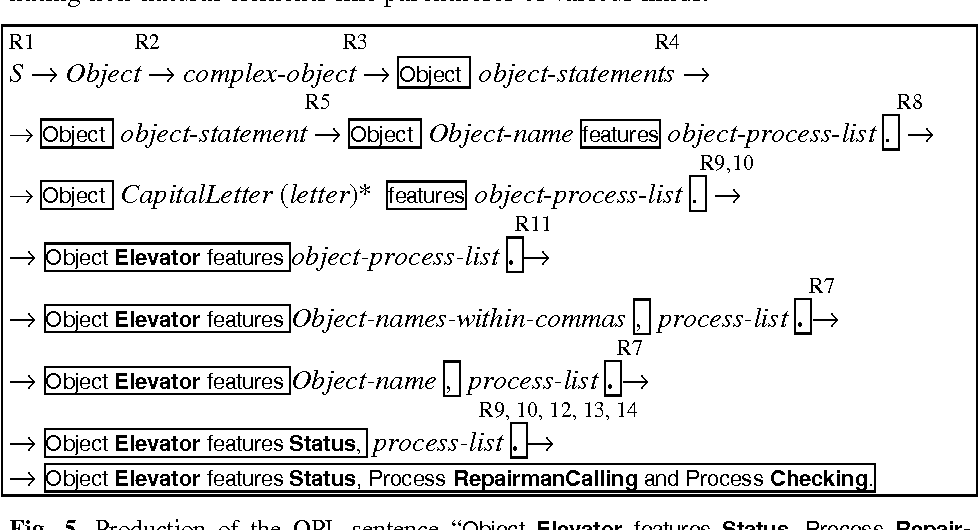 From Object-Process Diagrams to a Natural Object-Process